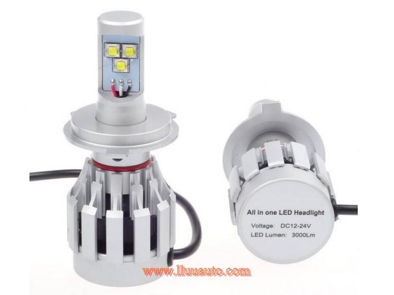 ไฟหน้า LED ขั้ว H4 3 ดวง 3000LM