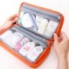 Smart System Travel Bag กระเป๋าอเนกประสงค์สำหรับเดินทาง