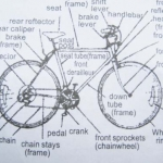 การประกอบจักรยานเสือภูเขาจากกล่อง