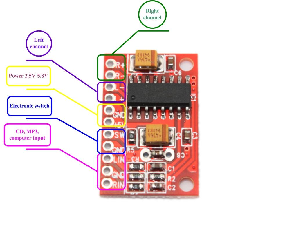Super Mini Digital Amplifier Module (PAM8403) ยี่ห้อ ElecFreaks