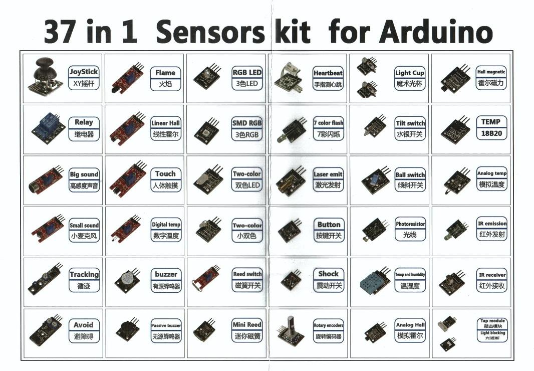37 Sensors Kit แท้จาก KEYES